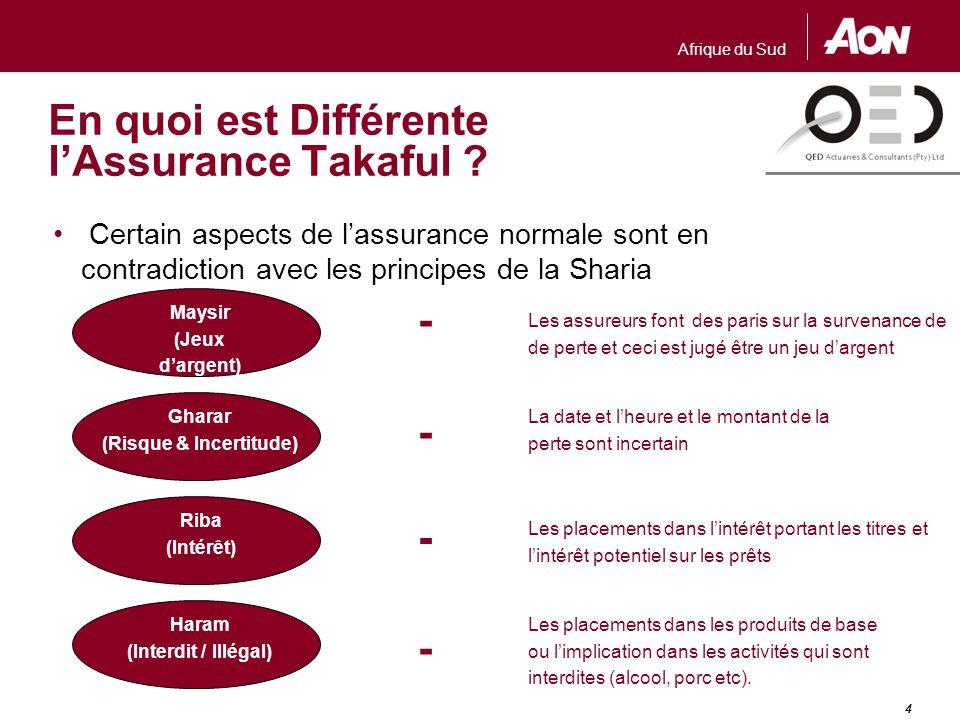 Afrique du Sud 4 En quoi est Différente l'Assurance Takaful ? Certain aspects de l'assurance normale sont en contradiction avec les principes de la Sh