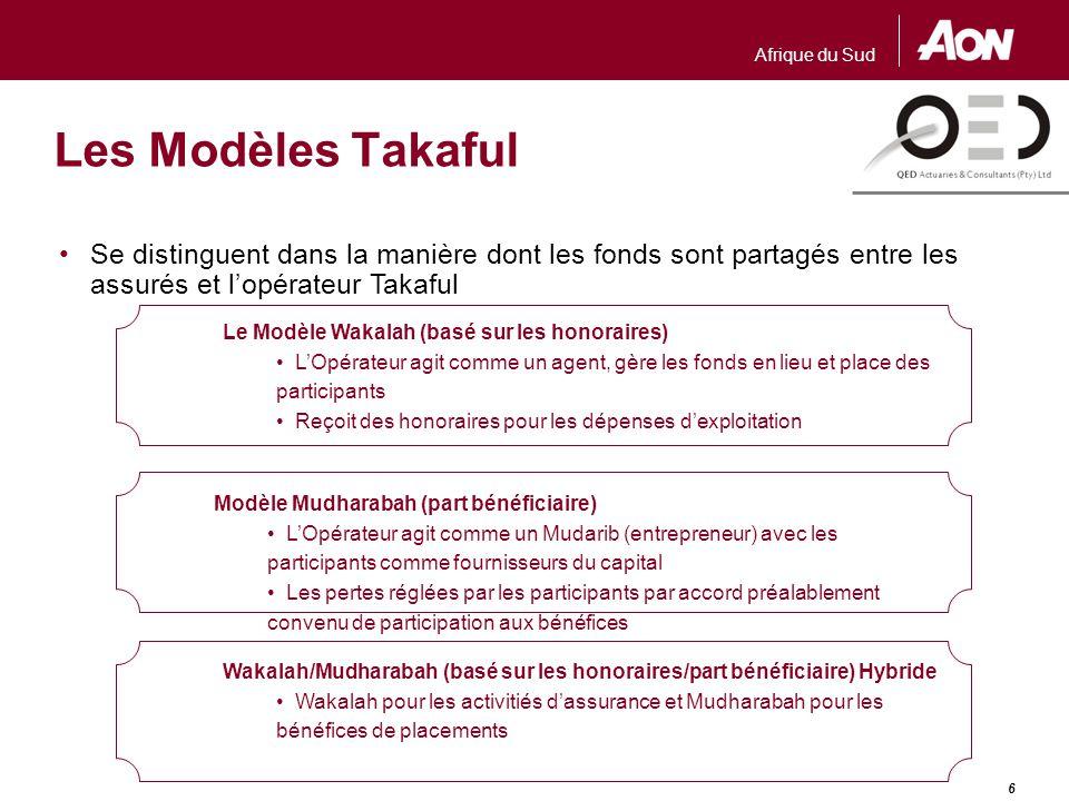 Afrique du Sud 6 Les Modèles Takaful Se distinguent dans la manière dont les fonds sont partagés entre les assurés et l'opérateur Takaful Le Modèle Wa
