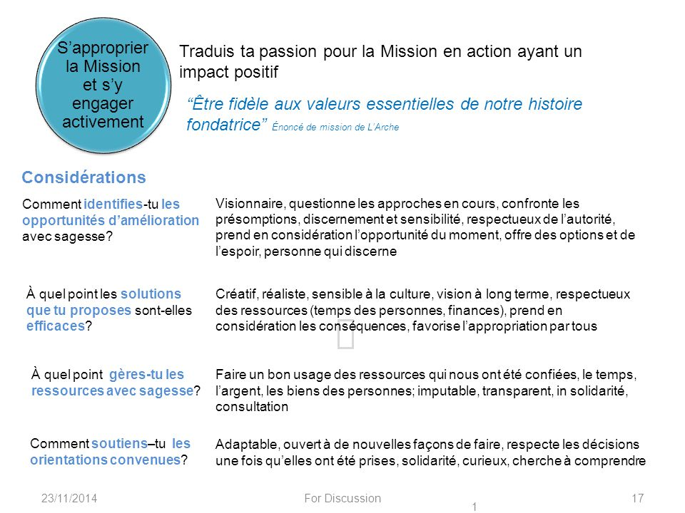 """23/11/2014For Discussion17 Traduis ta passion pour la Mission en action ayant un impact positif """"Être fidèle aux valeurs essentielles de notre histoir"""