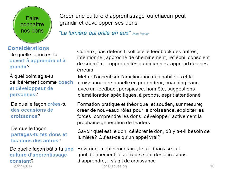 """23/11/2014For Discussion18 Créer une culture d'apprentissage où chacun peut grandir et développer ses dons """"La lumière qui brille en eux"""" Jean Vanier"""