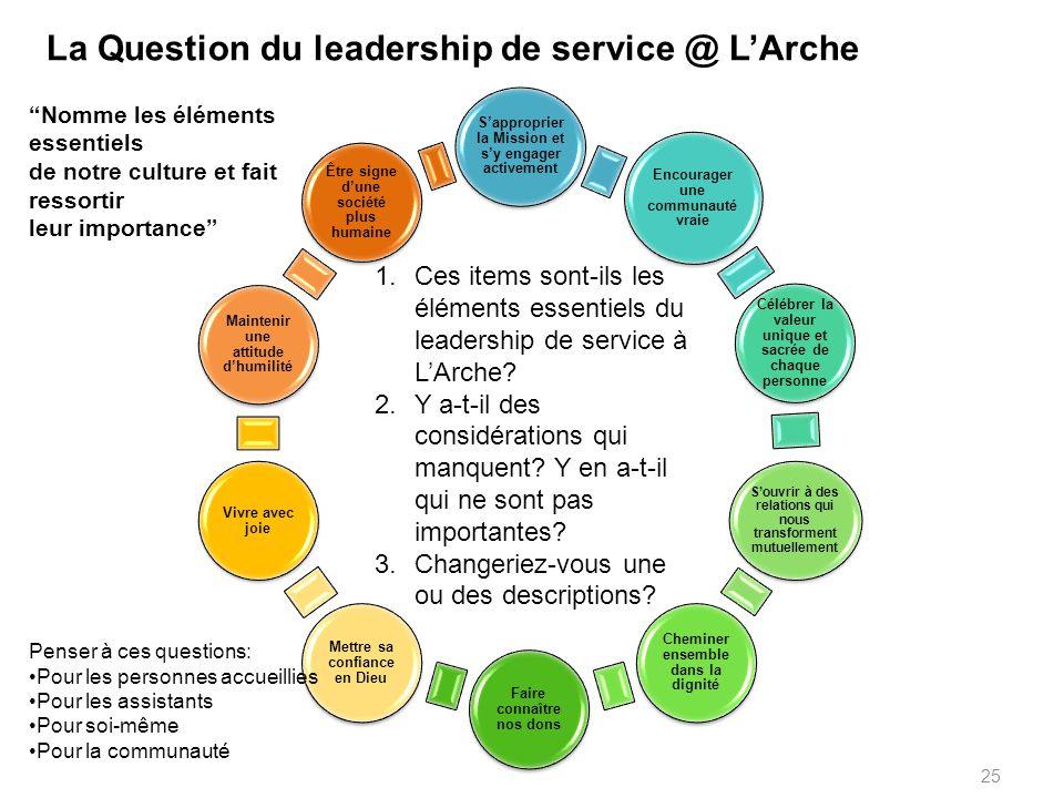 La Question du leadership de service @ L'Arche 25 S'approprier la Mission et s'y engager activement Encourager une communauté vraie Célébrer la valeur