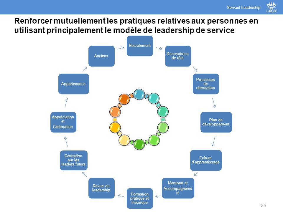 26 Renforcer mutuellement les pratiques relatives aux personnes en utilisant principalement le modèle de leadership de service Servant Leadership Recr