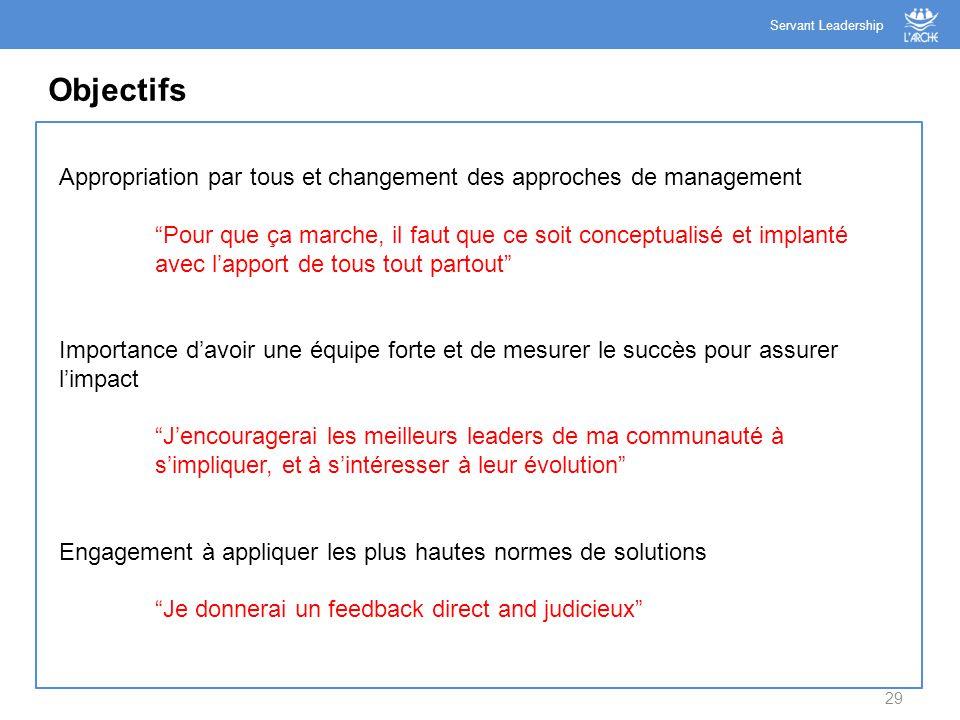 """29 Objectifs Servant Leadership Appropriation par tous et changement des approches de management """"Pour que ça marche, il faut que ce soit conceptualis"""