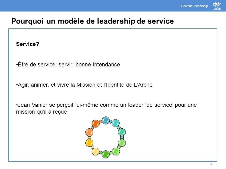 4 Pourquoi un modèle de leadership de service Servant Leadership Service? Être de service; servir; bonne intendance Agir, animer, et vivre la Mission