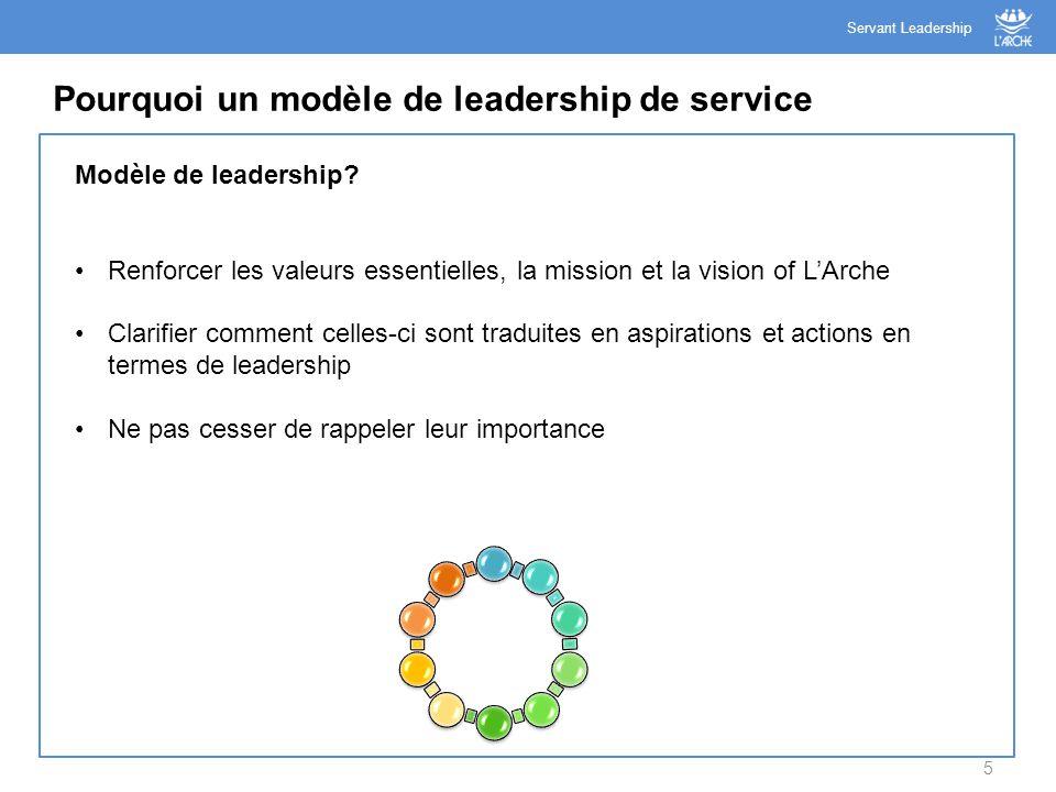 5 Pourquoi un modèle de leadership de service Servant Leadership Modèle de leadership? Renforcer les valeurs essentielles, la mission et la vision of