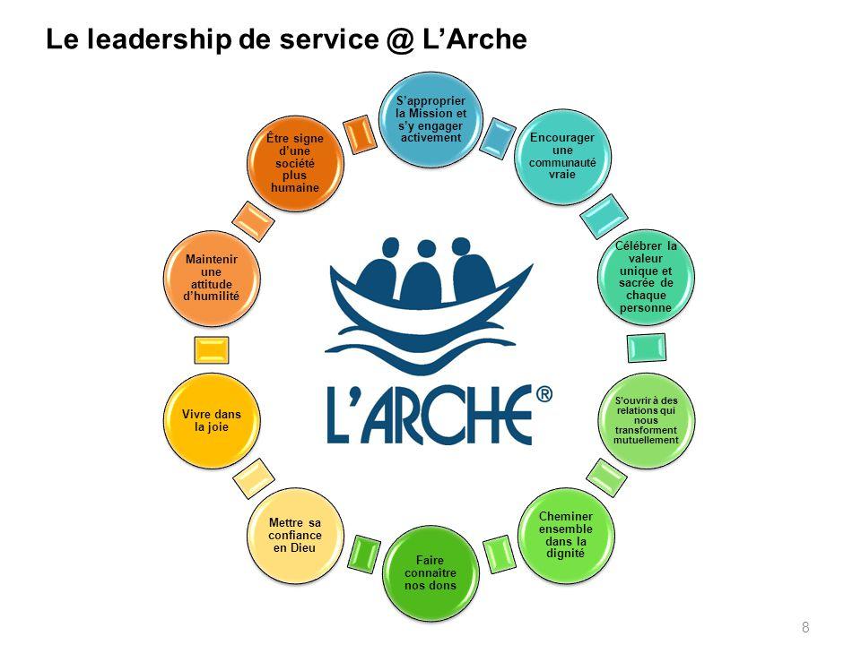 Servir la communauté Former des leaders Croissance personelle Pourquoi le leadership de service.