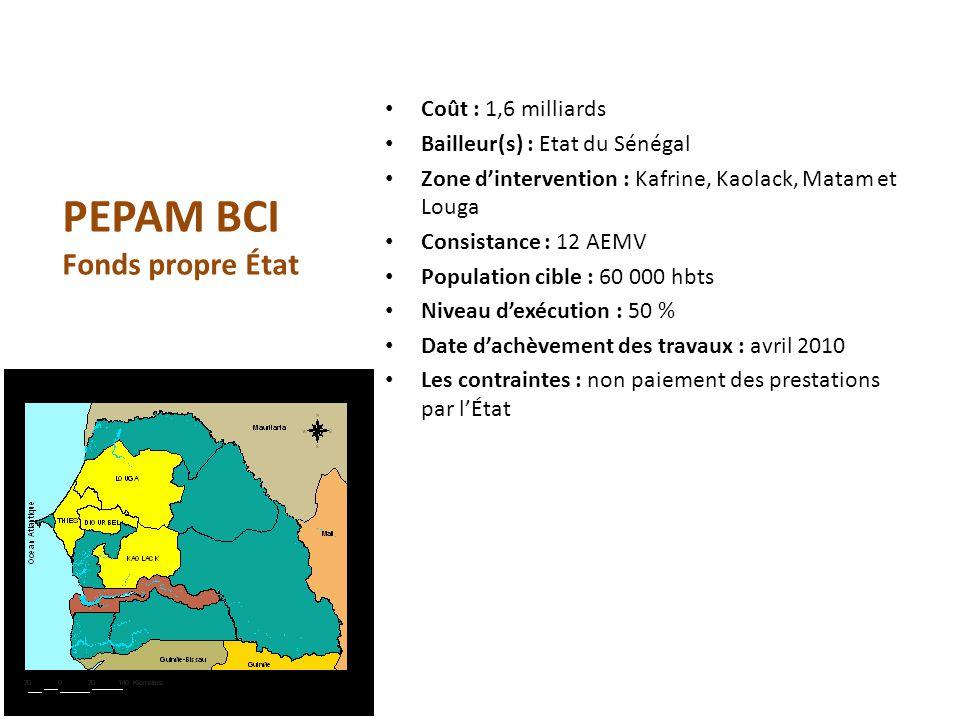 PEPAM BCI Fonds propre État Coût : 1,6 milliards Bailleur(s) : Etat du Sénégal Zone d'intervention : Kafrine, Kaolack, Matam et Louga Consistance : 12