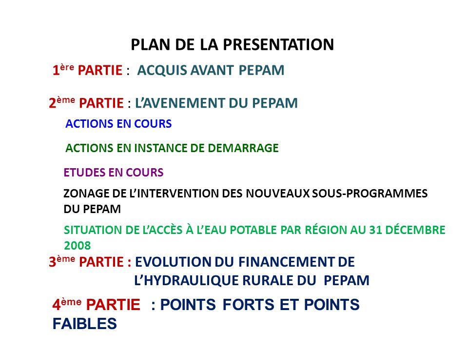 PLAN DE LA PRESENTATION 1 ère PARTIE : ACQUIS AVANT PEPAM 2 ème PARTIE : L'AVENEMENT DU PEPAM ACTIONS EN COURS ACTIONS EN INSTANCE DE DEMARRAGE ETUDES