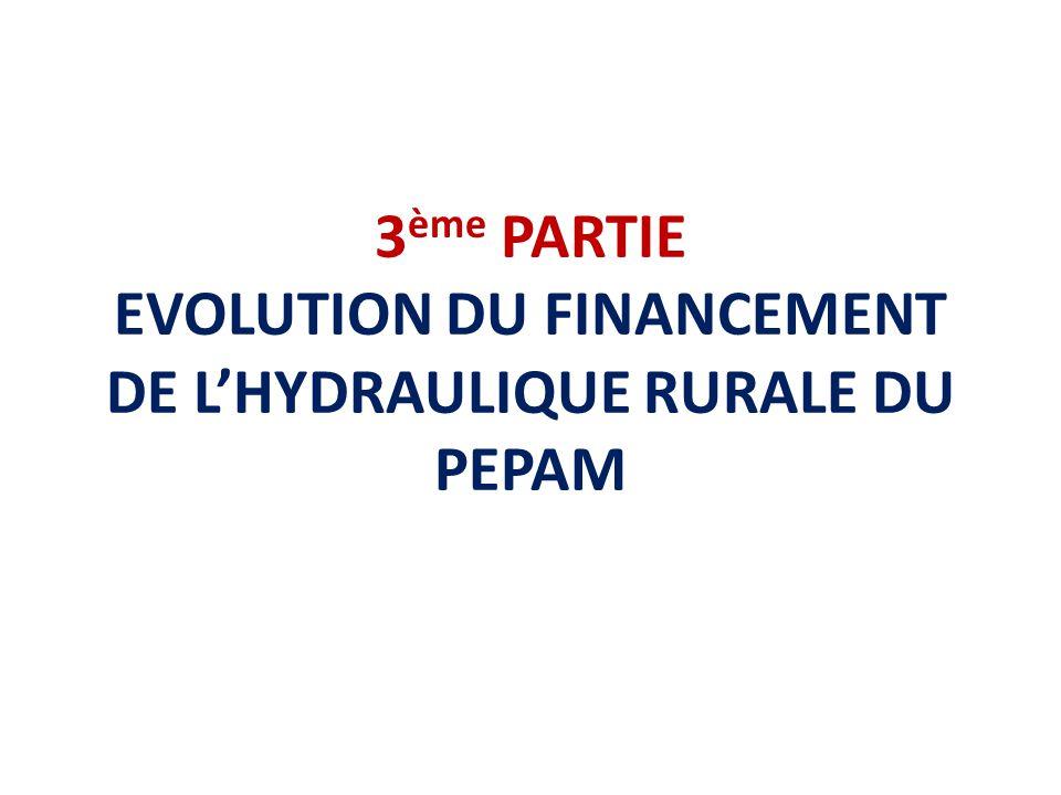 3 ème PARTIE EVOLUTION DU FINANCEMENT DE L'HYDRAULIQUE RURALE DU PEPAM
