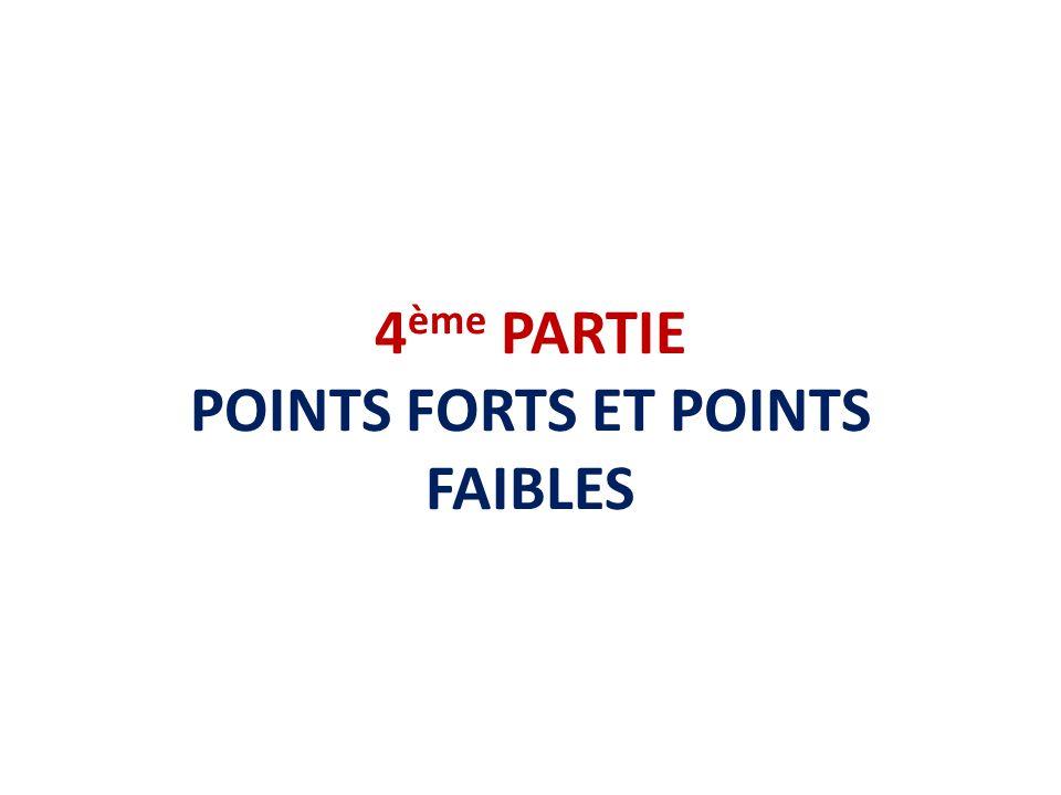4 ème PARTIE POINTS FORTS ET POINTS FAIBLES