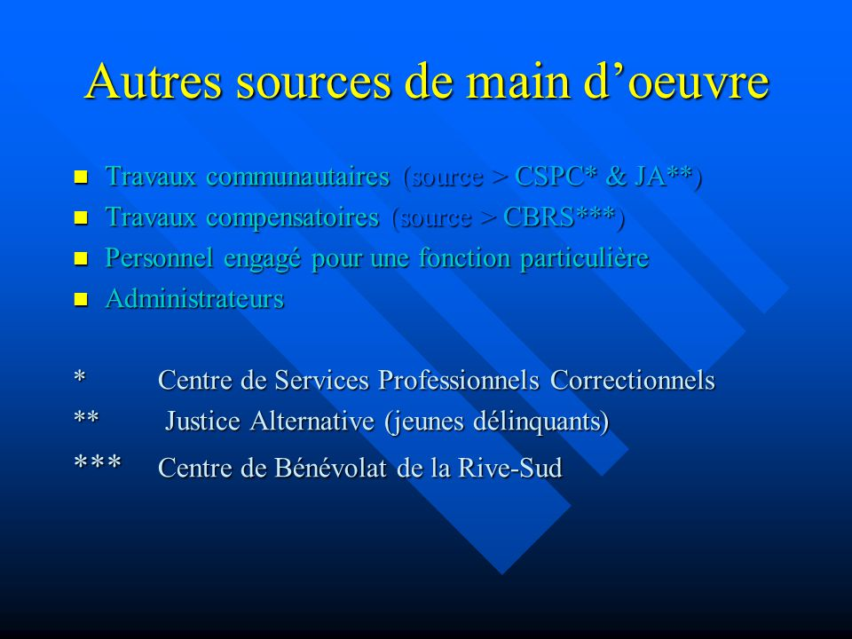 Autres sources de main d'oeuvre Travaux communautaires (source > CSPC* & JA**) Travaux compensatoires (source > CBRS***) Personnel engagé pour une fon