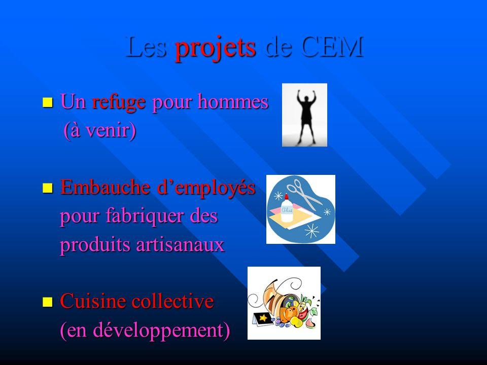 Les projets de CEM Un refuge pour hommes Un refuge pour hommes (à venir) (à venir) Embauche d'employés Embauche d'employés pour fabriquer des produits artisanaux Cuisine collective Cuisine collective (en développement)