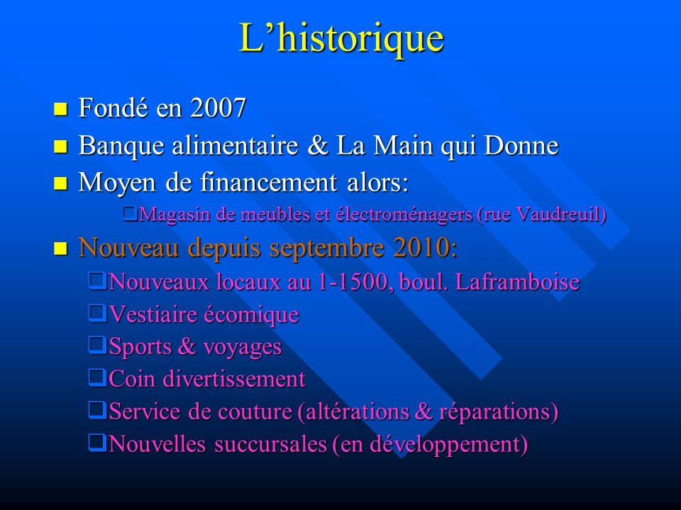 L'historique Fondé en 2007 Fondé en 2007 Banque alimentaire & La Main qui Donne Banque alimentaire & La Main qui Donne Moyen de financement alors: Moy