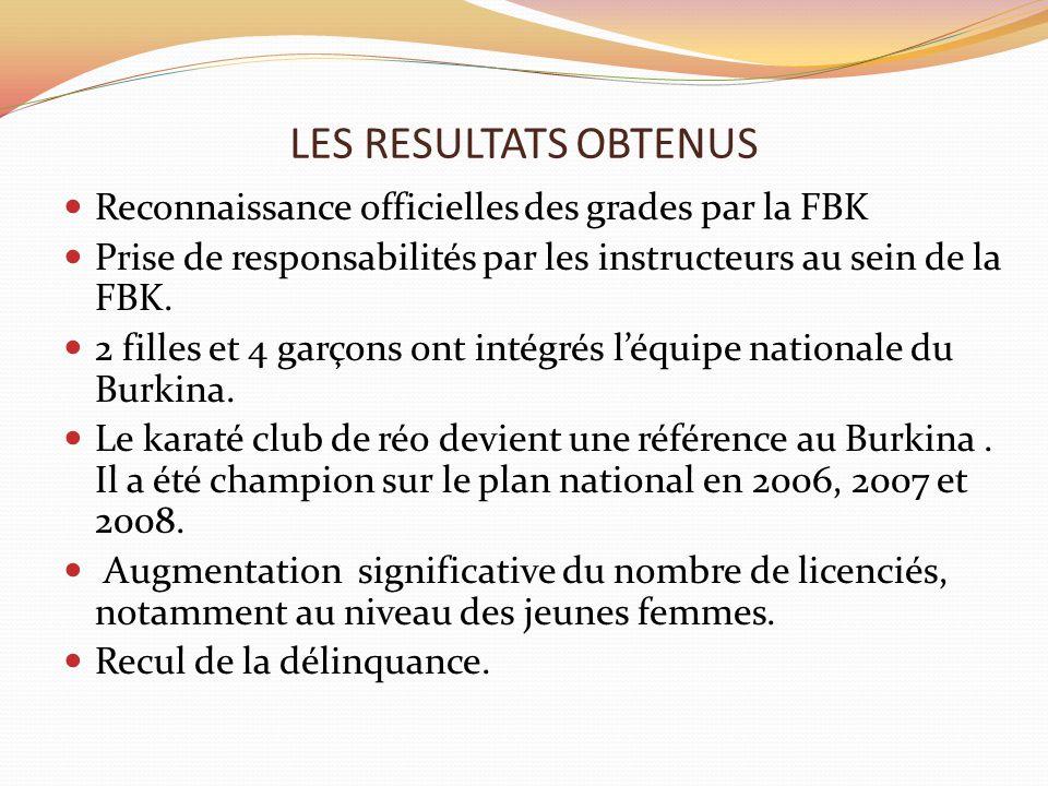LES RESULTATS OBTENUS Reconnaissance officielles des grades par la FBK Prise de responsabilités par les instructeurs au sein de la FBK. 2 filles et 4