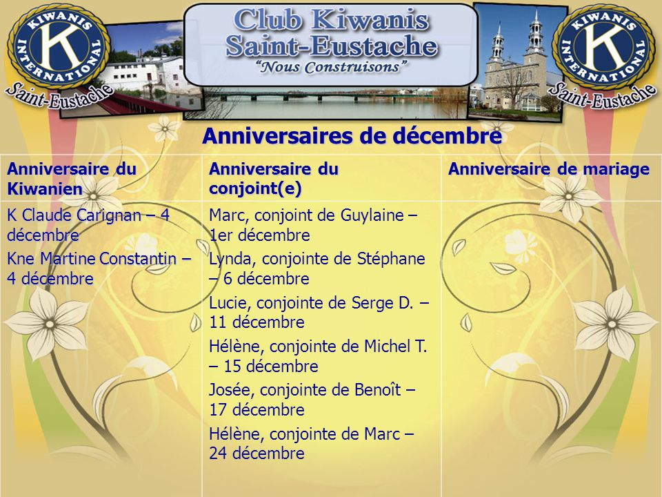 Anniversaire du Kiwanien Anniversaire du conjoint(e) Anniversaire de mariage K Claude Carignan – 4 décembre Kne Martine Constantin – 4 décembre Marc,