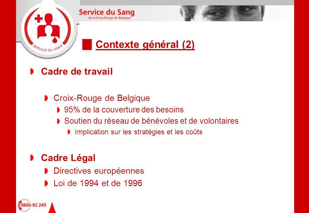 Contexte général (2) Cadre de travail Croix-Rouge de Belgique 95% de la couverture des besoins Soutien du réseau de bénévoles et de volontaires Implication sur les stratégies et les coûts Cadre Légal Directives européennes Loi de 1994 et de 1996
