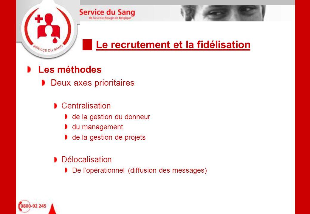 Le recrutement et la fidélisation Les méthodes Deux axes prioritaires Centralisation de la gestion du donneur du management de la gestion de projets Délocalisation De l'opérationnel (diffusion des messages)