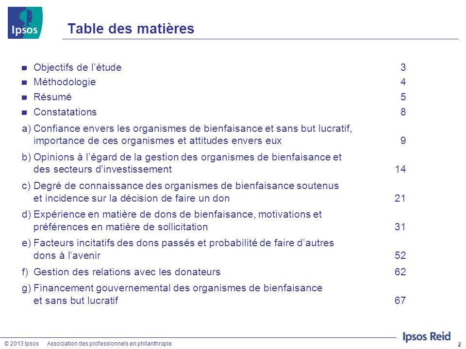 © 2013 IpsosAssociation des professionnels en philanthropie Table des matières Objectifs de l'étude3 Méthodologie4 Résumé5 Constatations8 a)Confiance