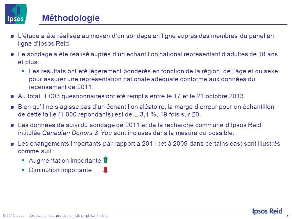 © 2013 IpsosAssociation des professionnels en philanthropie Méthodologie L'étude a été réalisée au moyen d'un sondage en ligne auprès des membres du p
