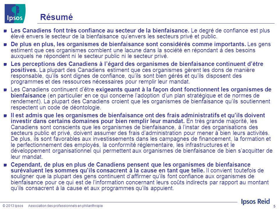 © 2013 IpsosAssociation des professionnels en philanthropie Résumé Les Canadiens font très confiance au secteur de la bienfaisance. Le degré de confia