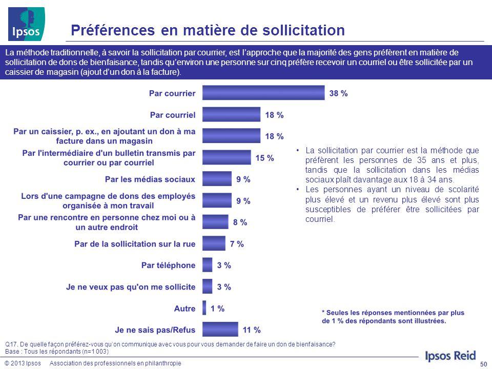 © 2013 IpsosAssociation des professionnels en philanthropie Préférences en matière de sollicitation 50 Q17. De quelle façon préférez-vous qu'on commu