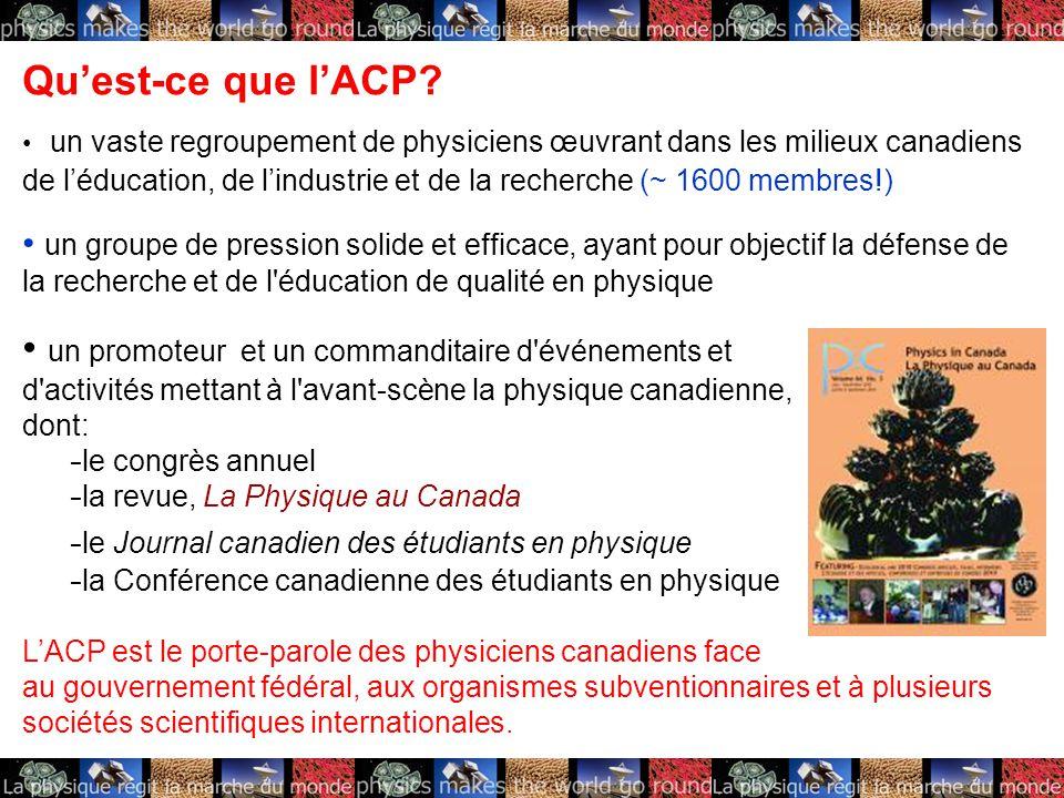 Qu'est-ce que l'ACP.
