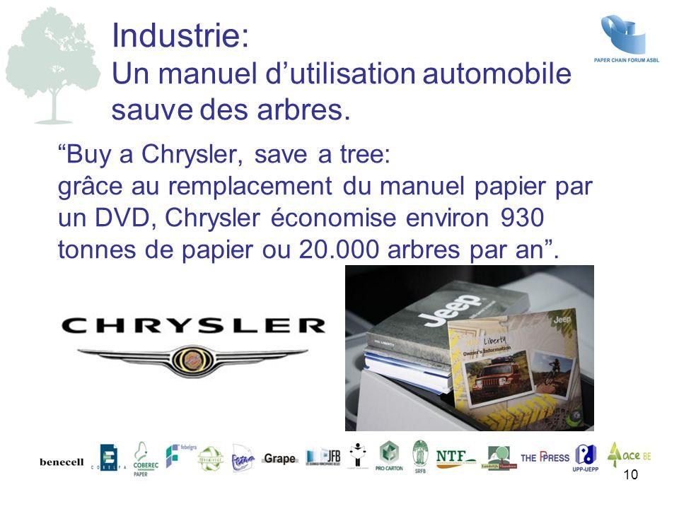 Buy a Chrysler, save a tree: grâce au remplacement du manuel papier par un DVD, Chrysler économise environ 930 tonnes de papier ou 20.000 arbres par an .