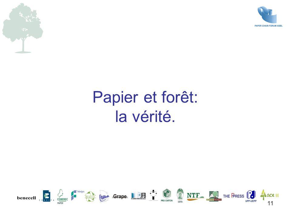 11 Papier et forêt: la vérité.