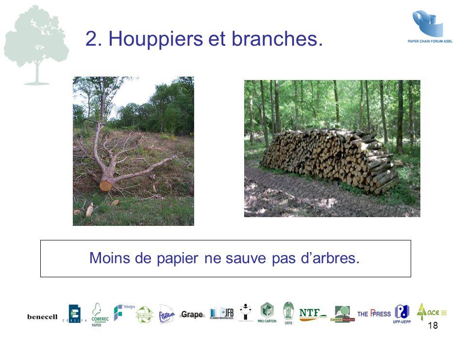 Moins de papier ne sauve pas d'arbres. 18 2. Houppiers et branches.