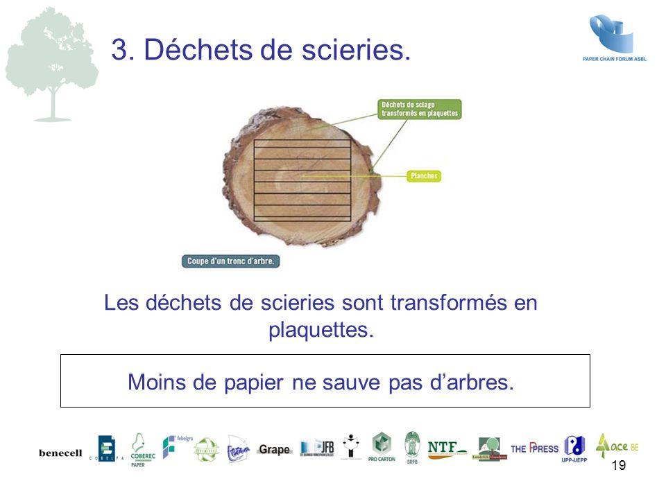 Les déchets de scieries sont transformés en plaquettes. Moins de papier ne sauve pas d'arbres. 3. Déchets de scieries. 19