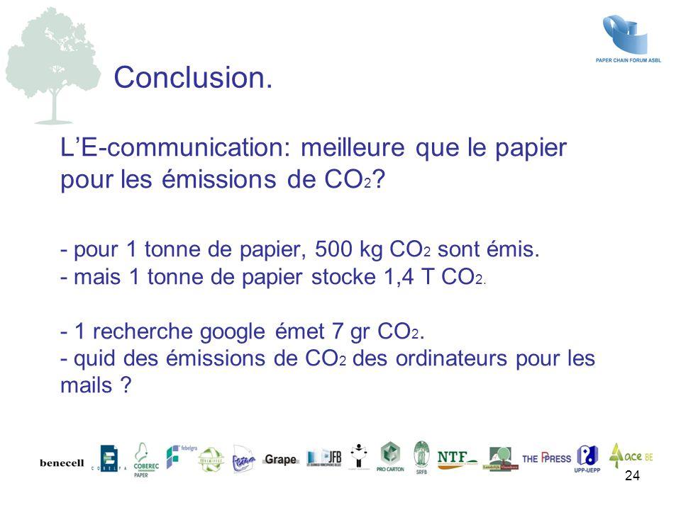 L'E-communication: meilleure que le papier pour les émissions de CO 2 ? - pour 1 tonne de papier, 500 kg CO 2 sont émis. - mais 1 tonne de papier stoc