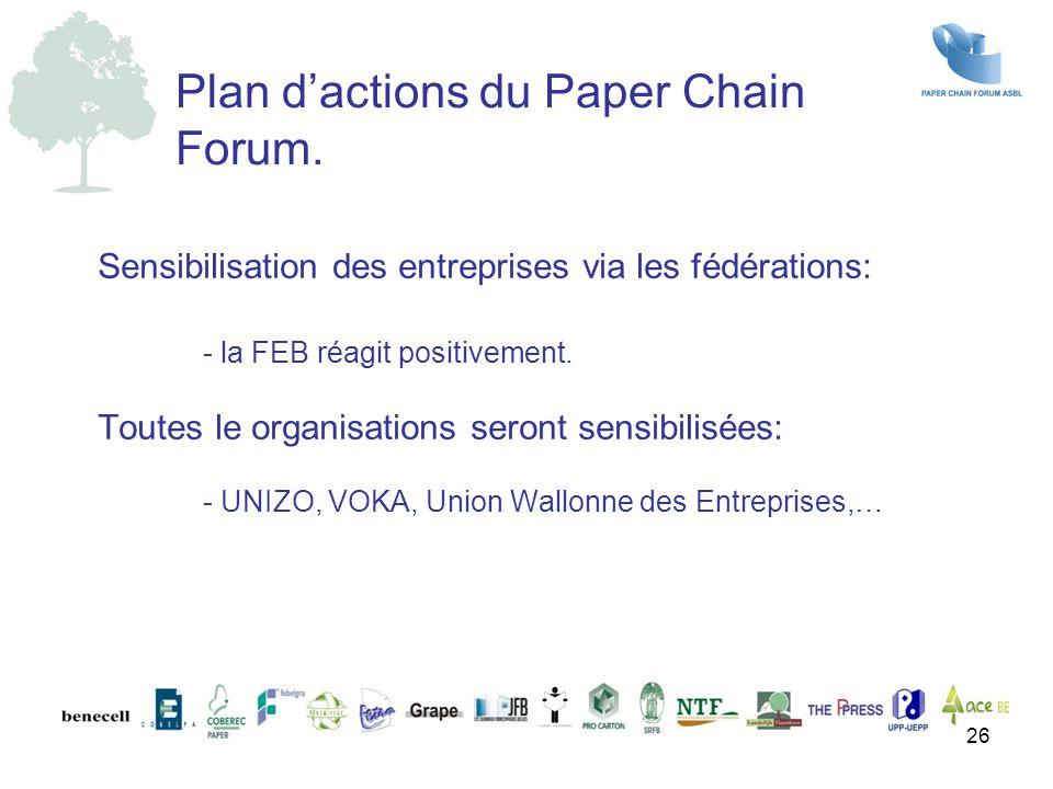 Sensibilisation des entreprises via les fédérations: - la FEB réagit positivement. Toutes le organisations seront sensibilisées: - UNIZO, VOKA, Union