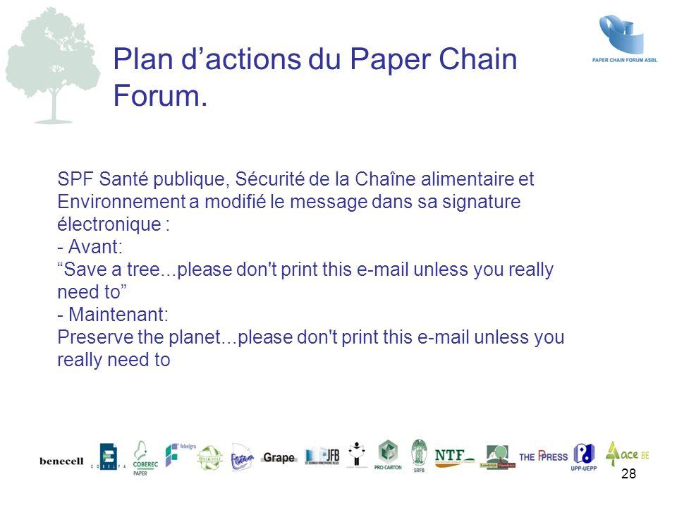 """SPF Santé publique, Sécurité de la Chaîne alimentaire et Environnement a modifié le message dans sa signature électronique : - Avant: """"Save a tree...p"""