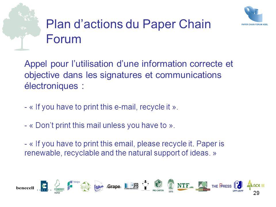 Appel pour l'utilisation d'une information correcte et objective dans les signatures et communications électroniques : - « If you have to print this e-mail, recycle it ».