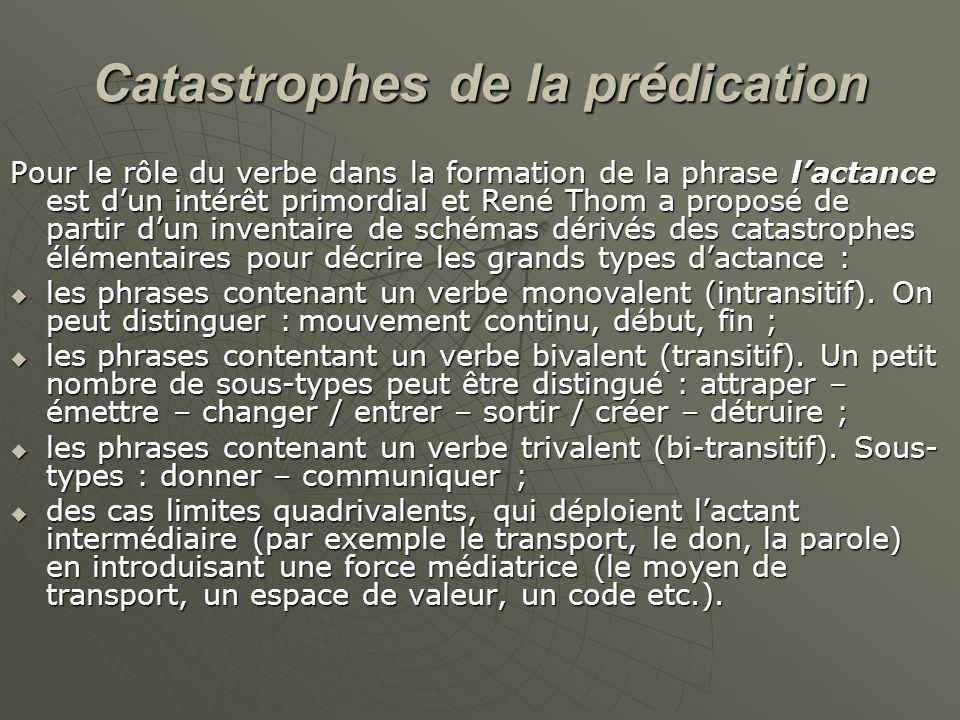 Catastrophes de la prédication Pour le rôle du verbe dans la formation de la phrase l'actance est d'un intérêt primordial et René Thom a proposé de partir d'un inventaire de schémas dérivés des catastrophes élémentaires pour décrire les grands types d'actance :  les phrases contenant un verbe monovalent (intransitif).