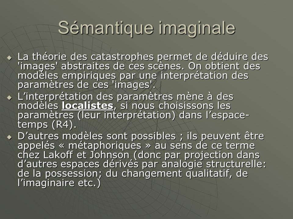 Sémantique imaginale  La théorie des catastrophes permet de déduire des 'images' abstraites de ces scènes. On obtient des modèles empiriques par une