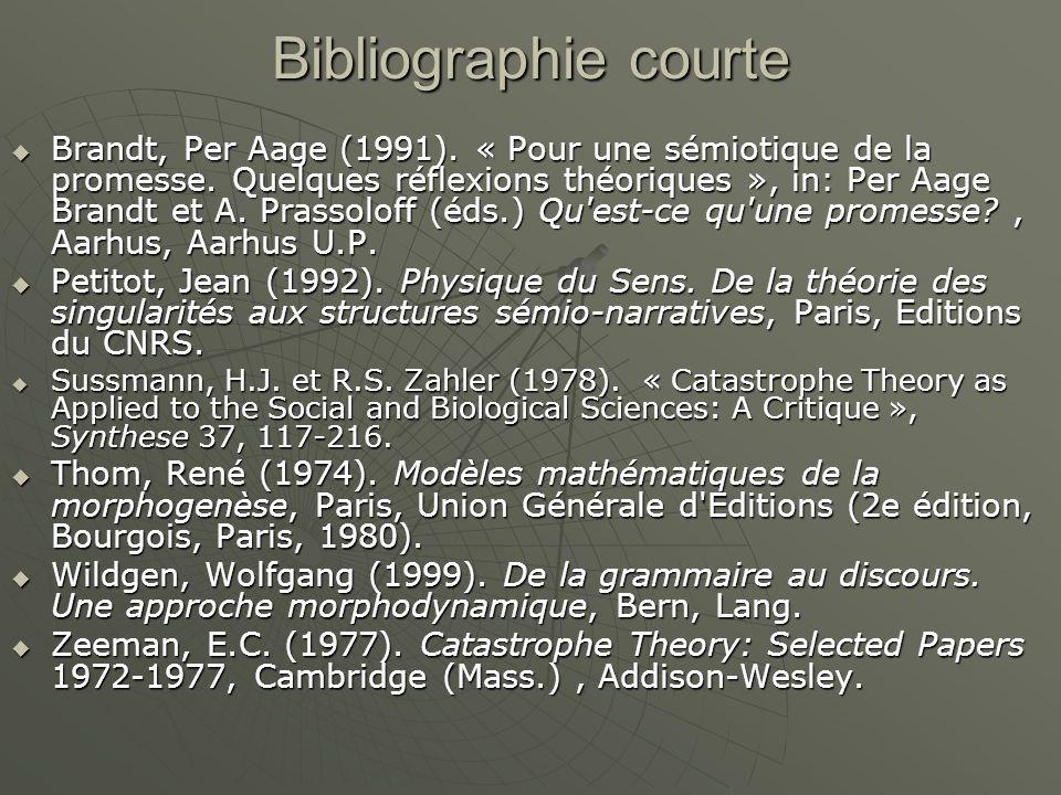 Bibliographie courte  Brandt, Per Aage (1991). « Pour une sémiotique de la promesse. Quelques réflexions théoriques », in: Per Aage Brandt et A. Pras