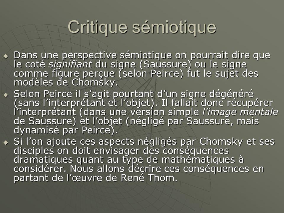 Critique sémiotique  Dans une perspective sémiotique on pourrait dire que le coté signifiant du signe (Saussure) ou le signe comme figure perçue (selon Peirce) fut le sujet des modèles de Chomsky.