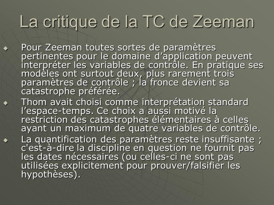 La critique de la TC de Zeeman  Pour Zeeman toutes sortes de paramètres pertinentes pour le domaine d'application peuvent interpréter les variables d