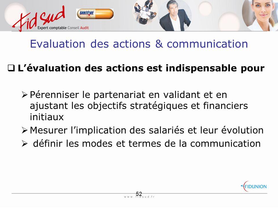 52 Evaluation des actions & communication  L'évaluation des actions est indispensable pour  Pérenniser le partenariat en validant et en ajustant les objectifs stratégiques et financiers initiaux  Mesurer l'implication des salariés et leur évolution  définir les modes et termes de la communication