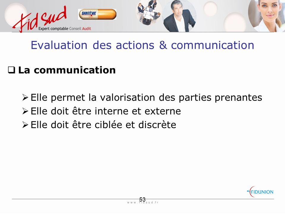 53 Evaluation des actions & communication  La communication  Elle permet la valorisation des parties prenantes  Elle doit être interne et externe  Elle doit être ciblée et discrète