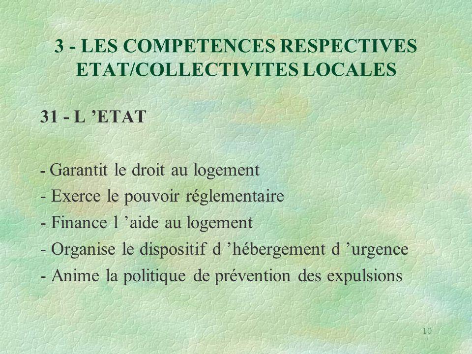 10 3 - LES COMPETENCES RESPECTIVES ETAT/COLLECTIVITES LOCALES 31 - L 'ETAT - Garantit le droit au logement - Exerce le pouvoir réglementaire - Finance l 'aide au logement - Organise le dispositif d 'hébergement d 'urgence - Anime la politique de prévention des expulsions