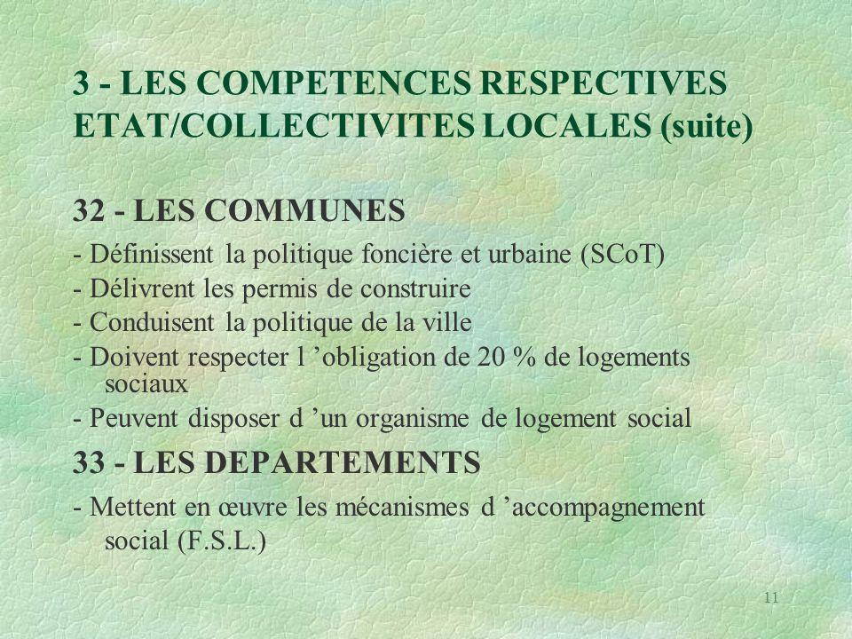11 3 - LES COMPETENCES RESPECTIVES ETAT/COLLECTIVITES LOCALES (suite) 32 - LES COMMUNES - Définissent la politique foncière et urbaine (SCoT) - Délivrent les permis de construire - Conduisent la politique de la ville - Doivent respecter l 'obligation de 20 % de logements sociaux - Peuvent disposer d 'un organisme de logement social 33 - LES DEPARTEMENTS - Mettent en œuvre les mécanismes d 'accompagnement social (F.S.L.)
