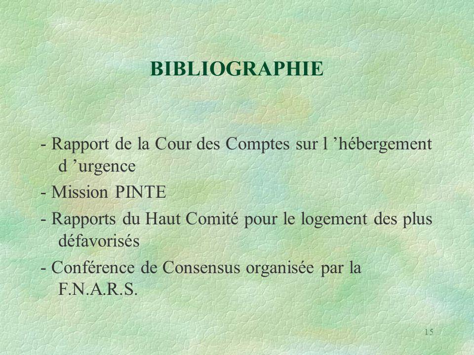15 BIBLIOGRAPHIE - Rapport de la Cour des Comptes sur l 'hébergement d 'urgence - Mission PINTE - Rapports du Haut Comité pour le logement des plus défavorisés - Conférence de Consensus organisée par la F.N.A.R.S.