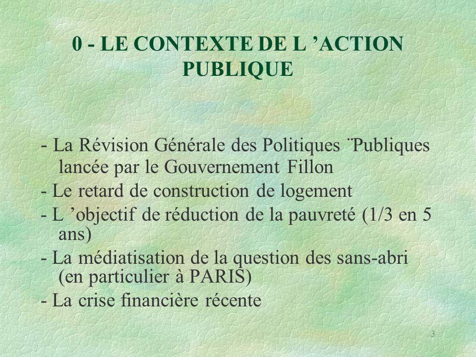 3 0 - LE CONTEXTE DE L 'ACTION PUBLIQUE - La Révision Générale des Politiques ¨Publiques lancée par le Gouvernement Fillon - Le retard de construction de logement - L 'objectif de réduction de la pauvreté (1/3 en 5 ans) - La médiatisation de la question des sans-abri (en particulier à PARIS) - La crise financière récente