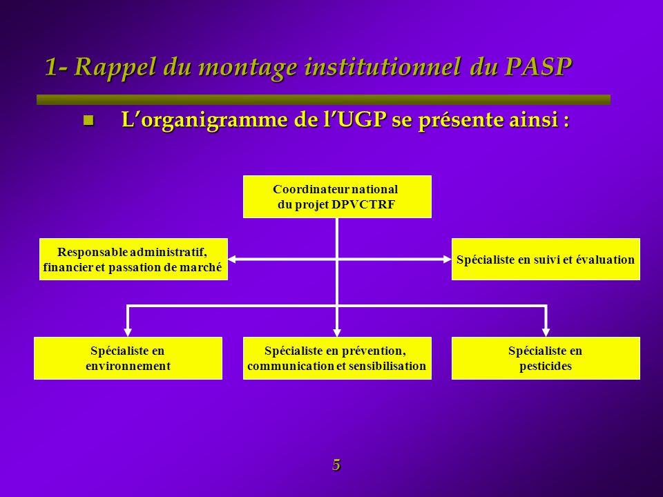 6 -2- Objectifs et structure de la fonction financière