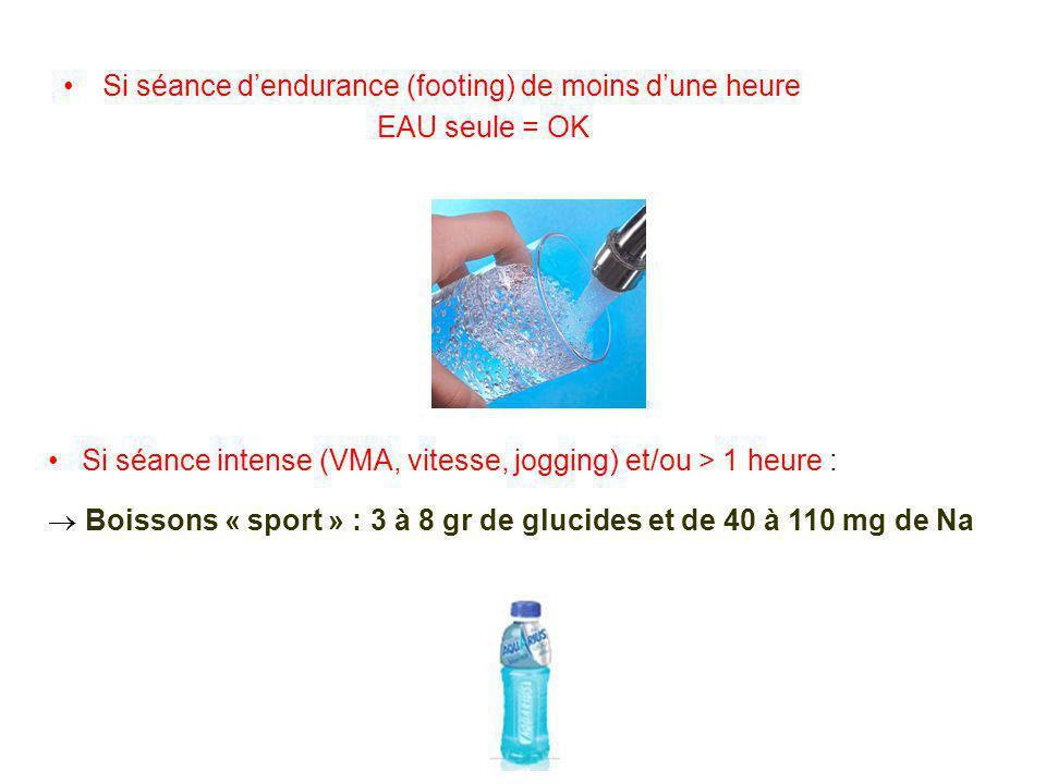 Si séance d'endurance (footing) de moins d'une heure EAU seule = OK Si séance intense (VMA, vitesse, jogging) et/ou > 1 heure :  Boissons « sport » :