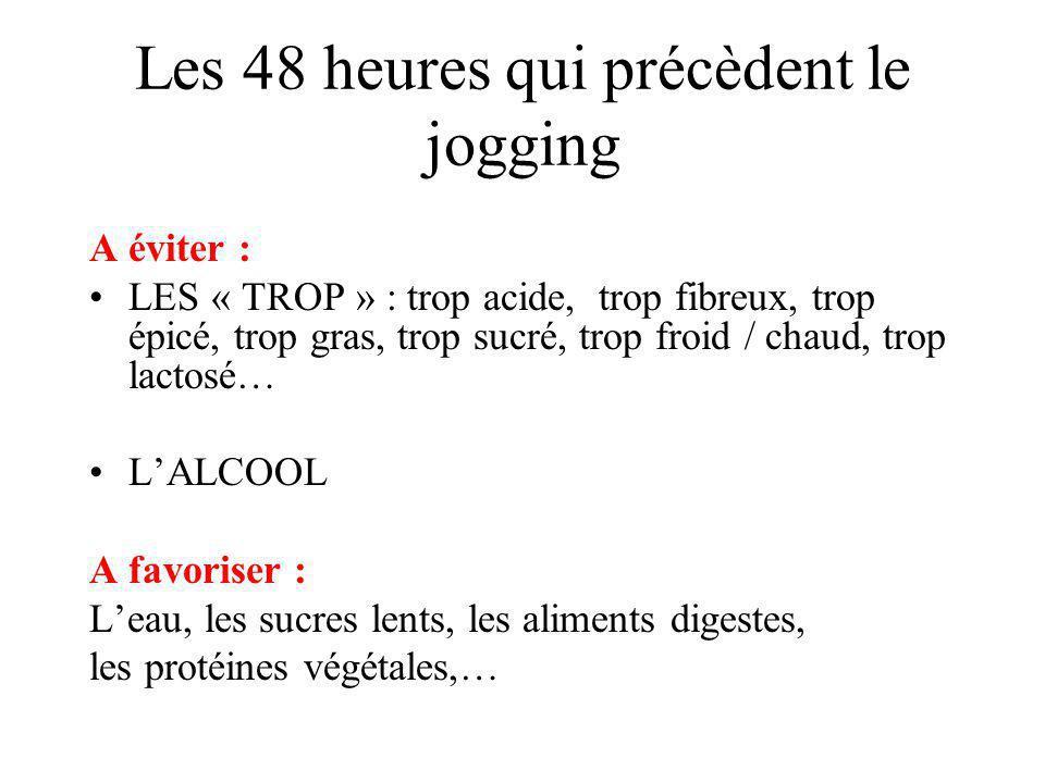 Les 48 heures qui précèdent le jogging A éviter : LES « TROP » : trop acide, trop fibreux, trop épicé, trop gras, trop sucré, trop froid / chaud, trop