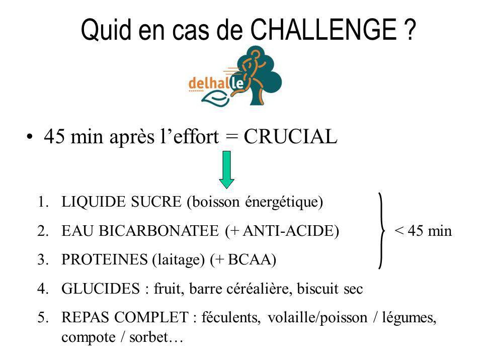 Quid en cas de CHALLENGE ? 45 min après l'effort = CRUCIAL 1.LIQUIDE SUCRE (boisson énergétique) 2.EAU BICARBONATEE (+ ANTI-ACIDE) 3.PROTEINES (laitag