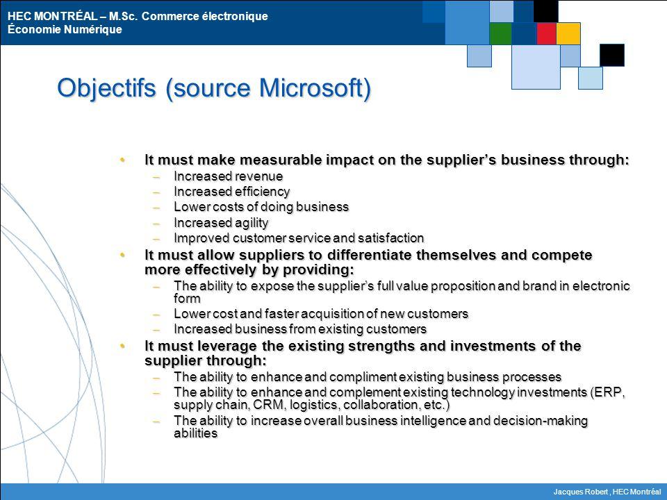 HEC MONTRÉAL – M.Sc. Commerce électronique Économie Numérique Jacques Robert, HEC Montréal Objectifs (source Microsoft) It must make measurable impact